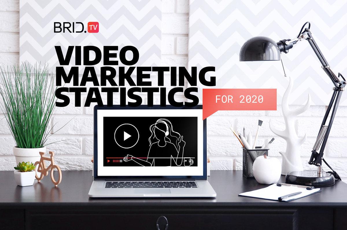 video marketing statistics 2020